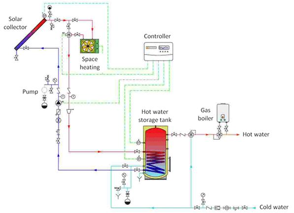 img-largescalesystem
