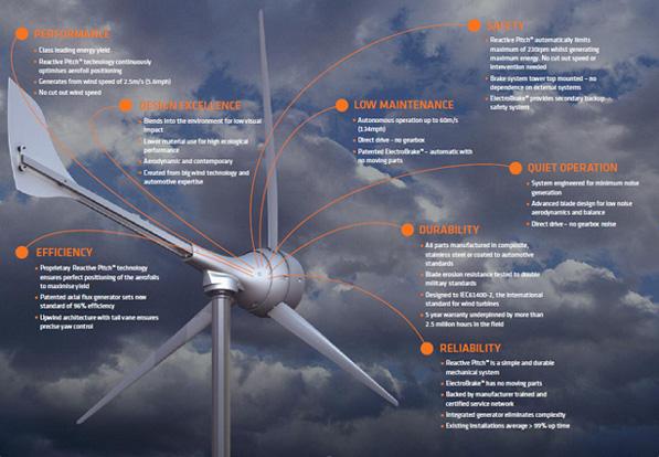 img-windgenerator